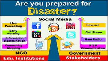 Yolanda vs. Disaster Preparedness in PH